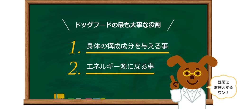 ドッグフードの最も大事な役割 1.身体の構成成分を与える事 2.エネルギー源になる事 疑問にお答えするワン!